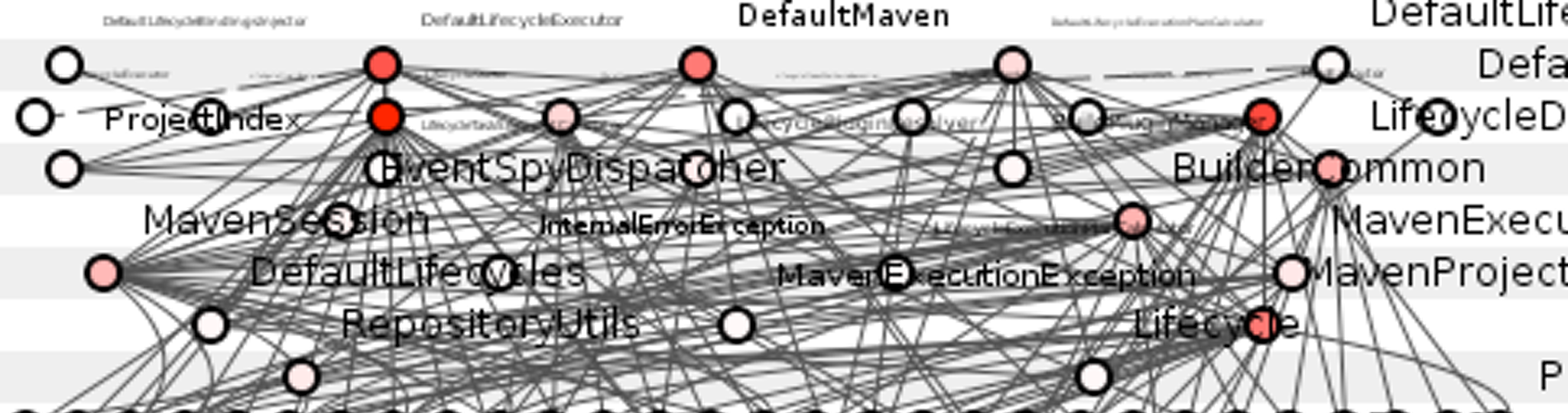 Maven Being Maven feature image